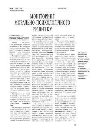 Газета «Психолог» Моніторинг розвитку